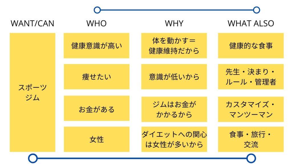 EXITフレームワーク例