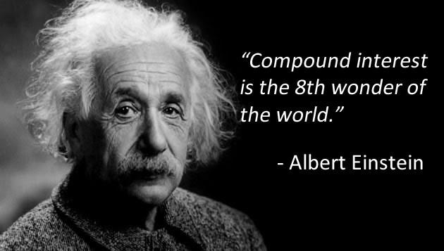 アインシュタイン複利