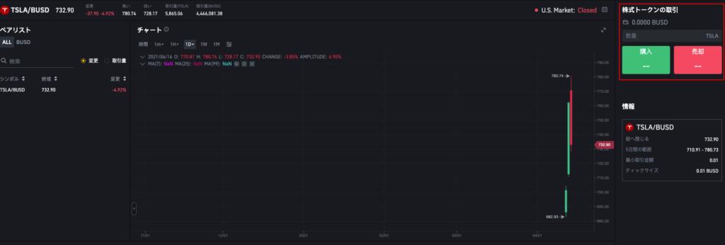 株式トークンチャート