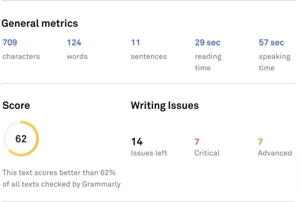 Grammarlyレポート